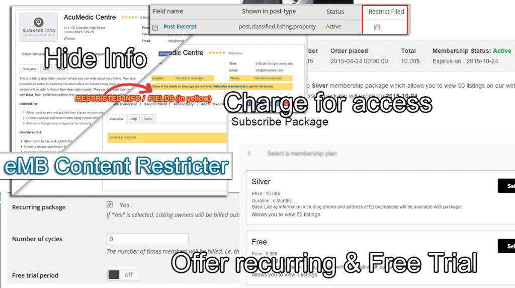 Access Manager Sell Info